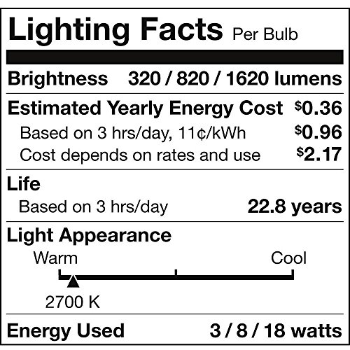 Cree-3-Way-LED-Light-Bulb-3818-watt-3060100-watt-Soft-White-2700k-3208201620-Lumens-Omnidirectional-0-1