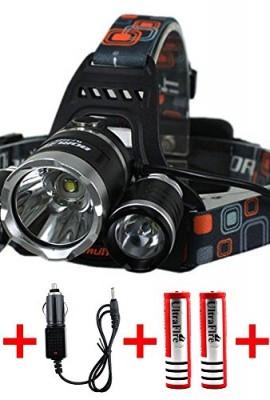 Keku-LED-High-Power-Headlamp-Rechargeable-Waterproof-Head-Flashlight-Lamp-with-3-Xm-l-T6-4-Modes-0